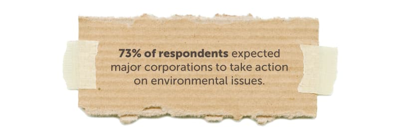 Expect corporations to act on environmental issues